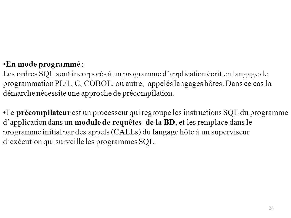 En mode programmé : Les ordres SQL sont incorporés à un programme dapplication écrit en langage de programmation PL/1, C, COBOL, ou autre, appelés lan