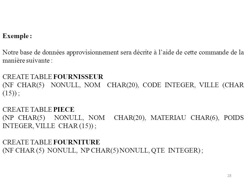 Exemple : Notre base de données approvisionnement sera décrite à laide de cette commande de la manière suivante : CREATE TABLE FOURNISSEUR (NF CHAR(5)