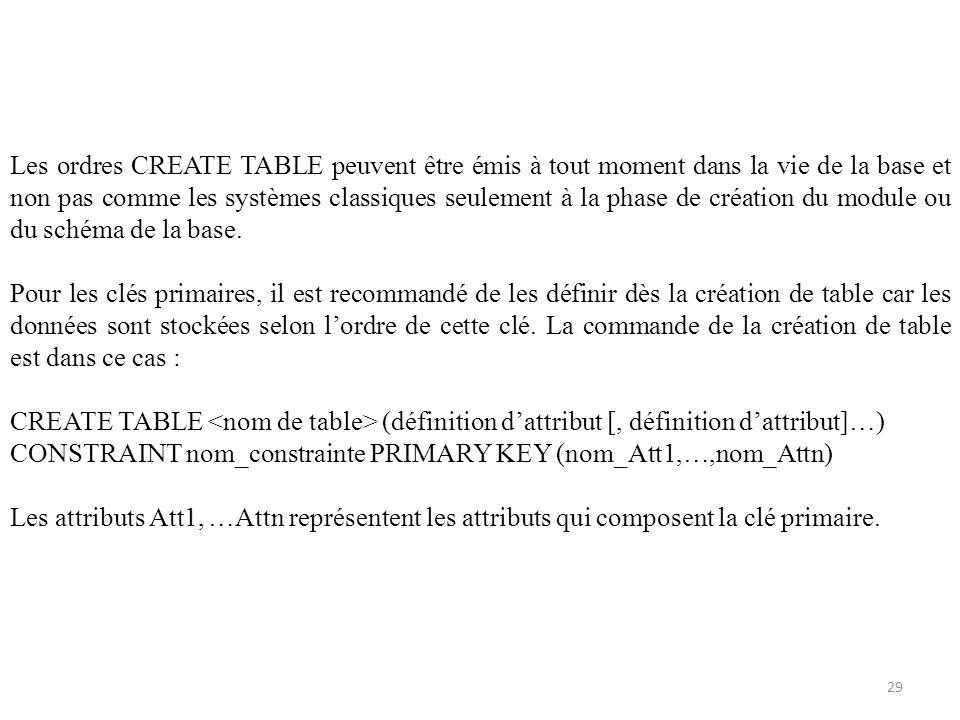 Les ordres CREATE TABLE peuvent être émis à tout moment dans la vie de la base et non pas comme les systèmes classiques seulement à la phase de créati