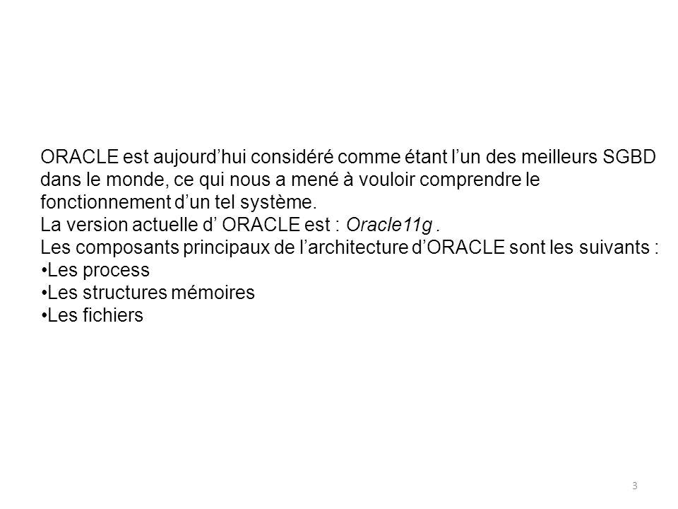 LES TABLESPACES : Les données dune base Oracle sont mémorisées dans une ou plusieurs unités logiques appelées tablespaces et physiquement dans des fichiers associés à ces tablespaces.