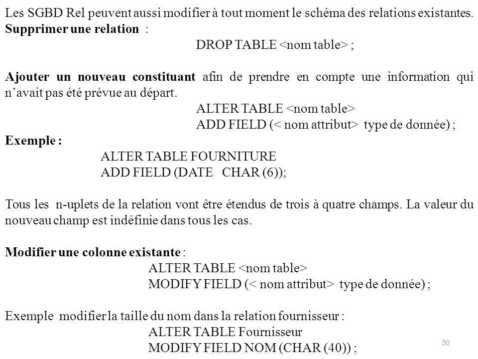 Les SGBD Rel peuvent aussi modifier à tout moment le schéma des relations existantes. Supprimer une relation : DROP TABLE ; Ajouter un nouveau constit