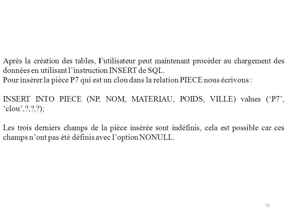 Après la création des tables, lutilisateur peut maintenant procéder au chargement des données en utilisant linstruction INSERT de SQL. Pour insérer la
