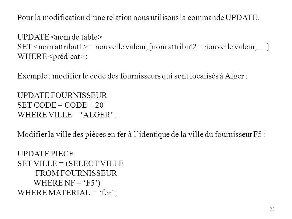Pour la modification dune relation nous utilisons la commande UPDATE. UPDATE SET = nouvelle valeur, [nom attribut2 = nouvelle valeur, …] WHERE ; Exemp