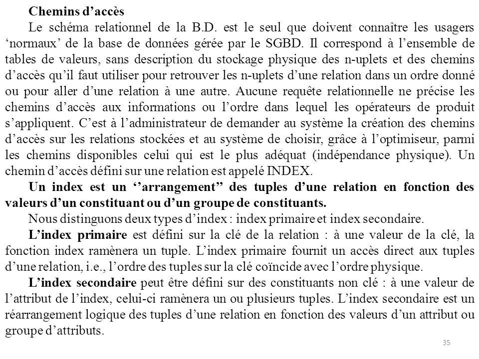 Chemins daccès Le schéma relationnel de la B.D. est le seul que doivent connaître les usagers normaux de la base de données gérée par le SGBD. Il corr