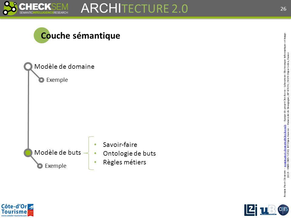 Romain Picot-Clémente – romain.picot-clemente@checksem.fr - Equipe de projet Checksem – Laboratoire Electronique Informatique et Imageromain.picot-cle