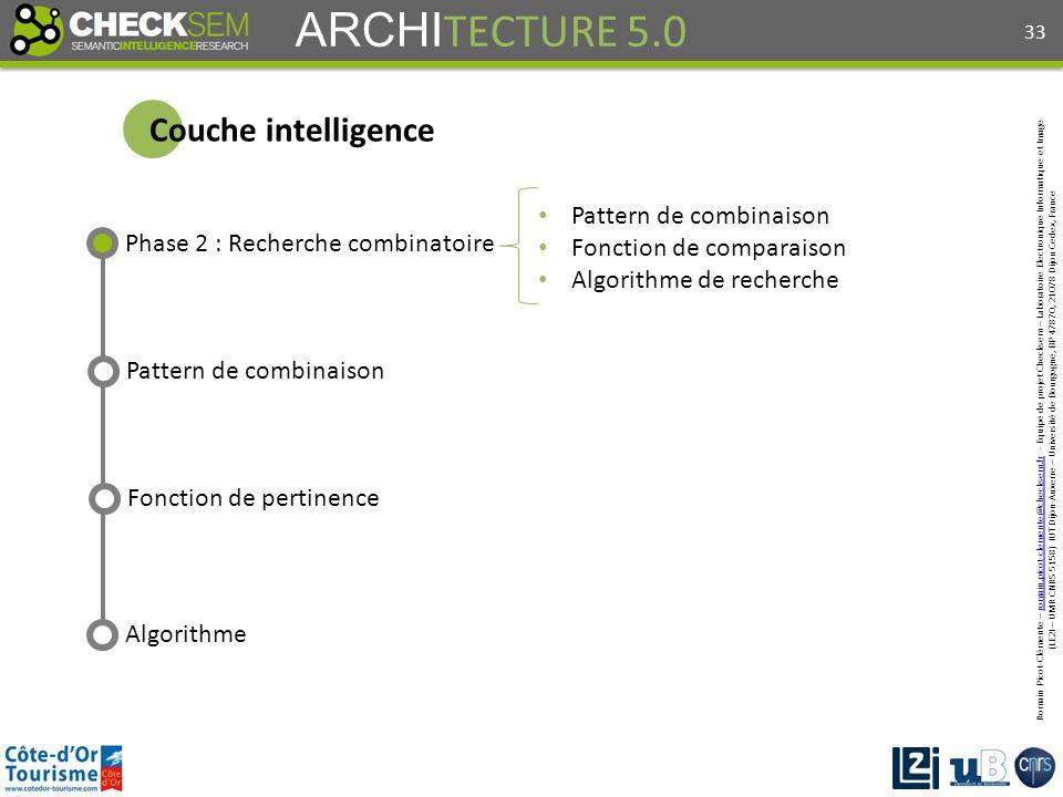 Romain Picot-Clémente – romain.picot-clemente@checksem.fr - Equipe de projet Checksem – Laboratoire Electronique Informatique et Imageromain.picot-clemente@checksem.fr (LE2I – UMR CNRS 5158) IUT Dijon-Auxerre – Université de Bourgogne, BP 47870, 21078 Dijon Cedex, France ARCHI TECTURE 5.0 Couche intelligence Phase 2 : Recherche combinatoire Algorithme Pattern de combinaison Fonction de comparaison Algorithme de recherche Pattern de combinaison Fonction de pertinence 33