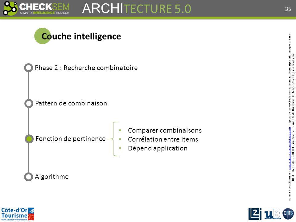 Romain Picot-Clémente – romain.picot-clemente@checksem.fr - Equipe de projet Checksem – Laboratoire Electronique Informatique et Imageromain.picot-clemente@checksem.fr (LE2I – UMR CNRS 5158) IUT Dijon-Auxerre – Université de Bourgogne, BP 47870, 21078 Dijon Cedex, France ARCHI TECTURE 5.0 Couche intelligence Phase 2 : Recherche combinatoire Algorithme Pattern de combinaison Fonction de pertinence Comparer combinaisons Corrélation entre items Dépend application 35