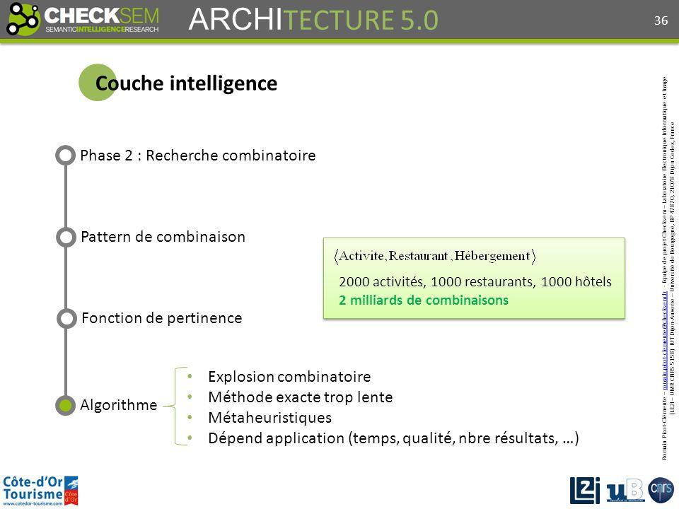 Romain Picot-Clémente – romain.picot-clemente@checksem.fr - Equipe de projet Checksem – Laboratoire Electronique Informatique et Imageromain.picot-clemente@checksem.fr (LE2I – UMR CNRS 5158) IUT Dijon-Auxerre – Université de Bourgogne, BP 47870, 21078 Dijon Cedex, France ARCHI TECTURE 5.0 Couche intelligence Phase 2 : Recherche combinatoire Algorithme Pattern de combinaison Fonction de pertinence Explosion combinatoire Méthode exacte trop lente Métaheuristiques Dépend application (temps, qualité, nbre résultats, …) 36 2000 activités, 1000 restaurants, 1000 hôtels 2 milliards de combinaisons