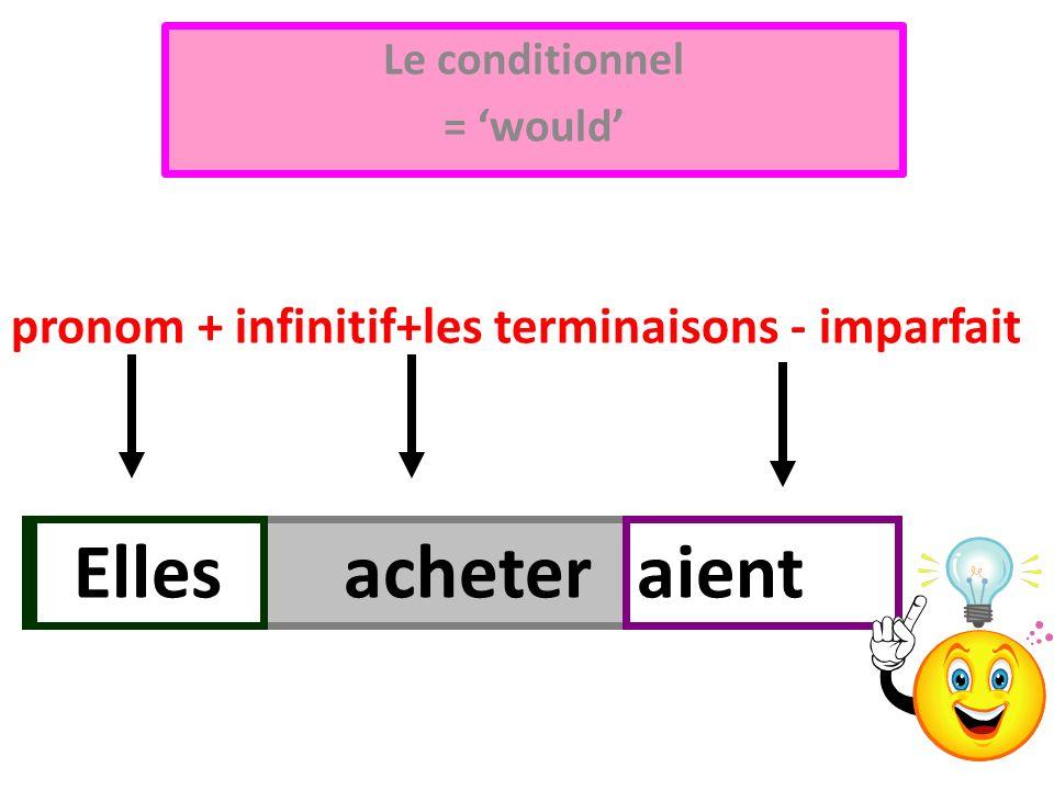 Le conditionnel = would Jacheterais pronom + infinitif+les terminaisons - imparfait TuaisIlaitElleaitNousionsVousiezIlsaientEllesaient