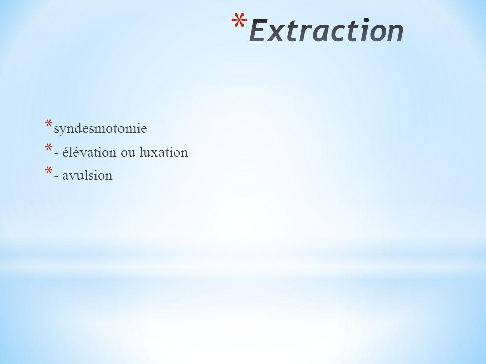 * syndesmotomie * - élévation ou luxation * - avulsion
