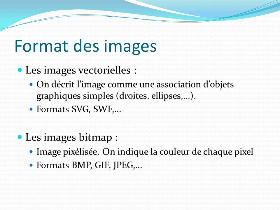 Format des images Les images vectorielles : On décrit l'image comme une association dobjets graphiques simples (droites, ellipses,...). Formats SVG, S