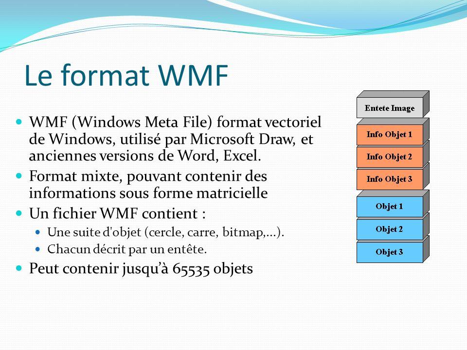 Le format WMF WMF (Windows Meta File) format vectoriel de Windows, utilisé par Microsoft Draw, et anciennes versions de Word, Excel. Format mixte, pou
