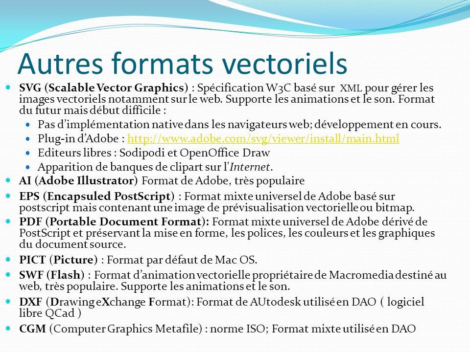 Autres formats vectoriels SVG (Scalable Vector Graphics) : Spécification W3C basé sur XML pour gérer les images vectoriels notamment sur le web.