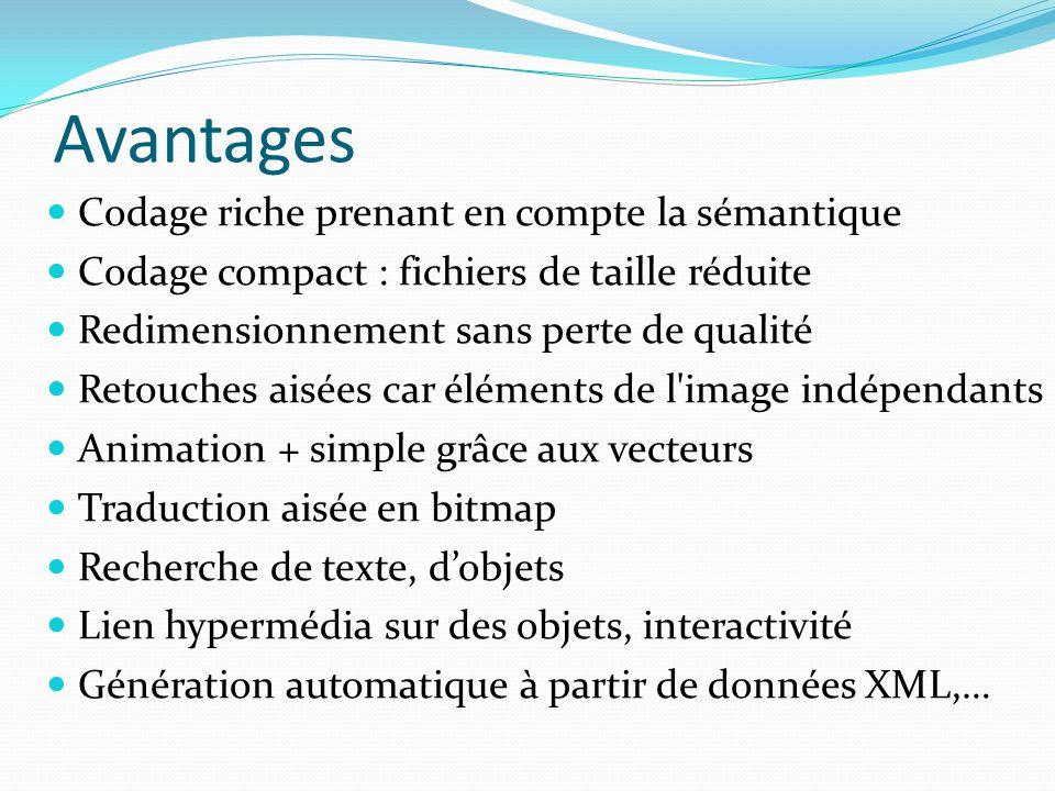 Avantages Codage riche prenant en compte la sémantique Codage compact : fichiers de taille réduite Redimensionnement sans perte de qualité Retouches a