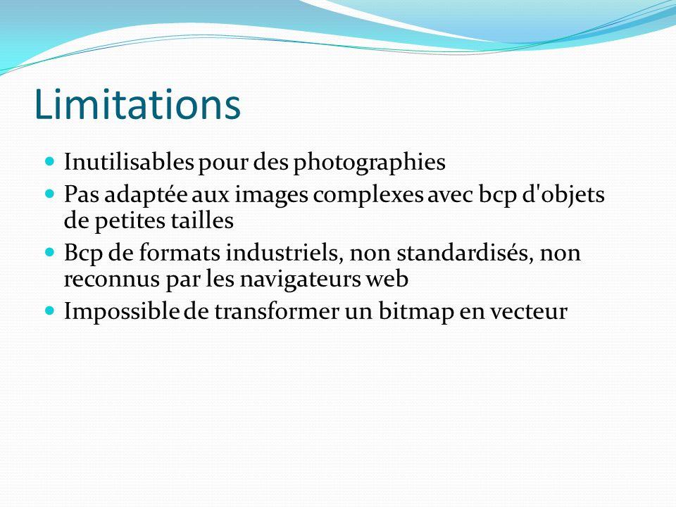 Limitations Inutilisables pour des photographies Pas adaptée aux images complexes avec bcp d objets de petites tailles Bcp de formats industriels, non standardisés, non reconnus par les navigateurs web Impossible de transformer un bitmap en vecteur