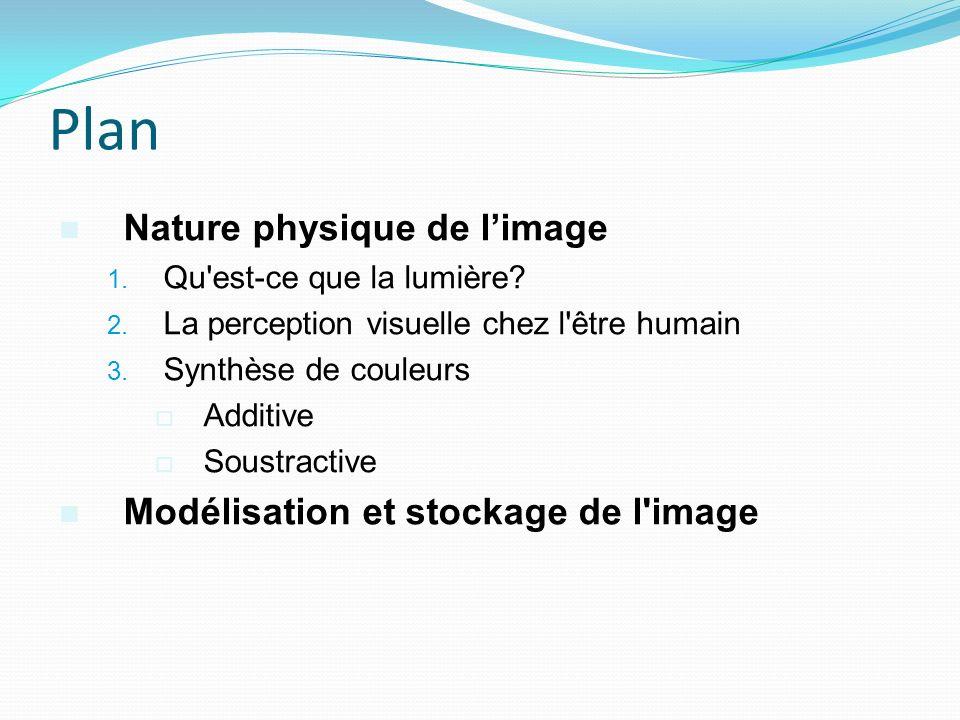 Plan Nature physique de limage 1. Qu'est-ce que la lumière? 2. La perception visuelle chez l'être humain 3. Synthèse de couleurs Additive Soustractive