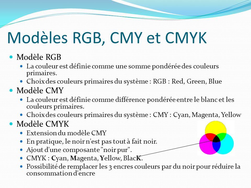 Modèles RGB, CMY et CMYK Modèle RGB La couleur est définie comme une somme pondérée des couleurs primaires. Choix des couleurs primaires du système :