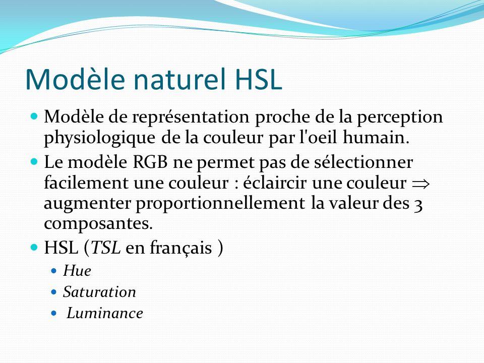 Modèle naturel HSL Modèle de représentation proche de la perception physiologique de la couleur par l'oeil humain. Le modèle RGB ne permet pas de séle