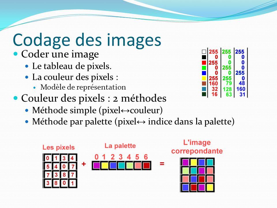 Codage des images Coder une image Le tableau de pixels. La couleur des pixels : Modèle de représentation Couleur des pixels : 2 méthodes Méthode simpl