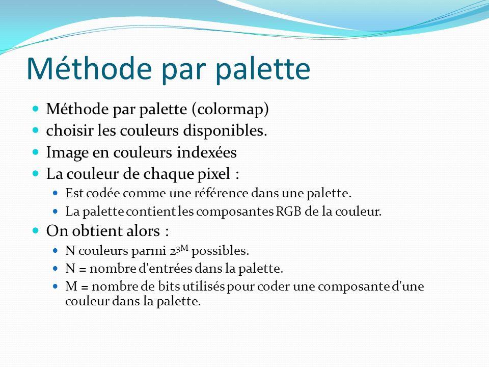Méthode par palette Méthode par palette (colormap) choisir les couleurs disponibles. Image en couleurs indexées La couleur de chaque pixel : Est codée