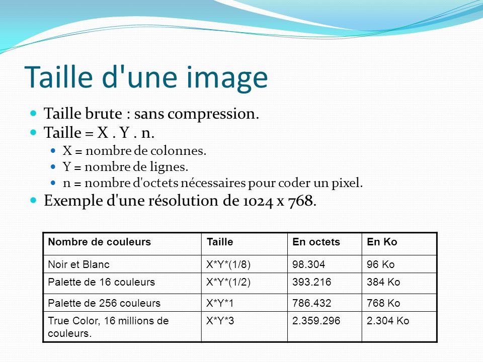 Taille d'une image Taille brute : sans compression. Taille = X. Y. n. X = nombre de colonnes. Y = nombre de lignes. n = nombre d'octets nécessaires po