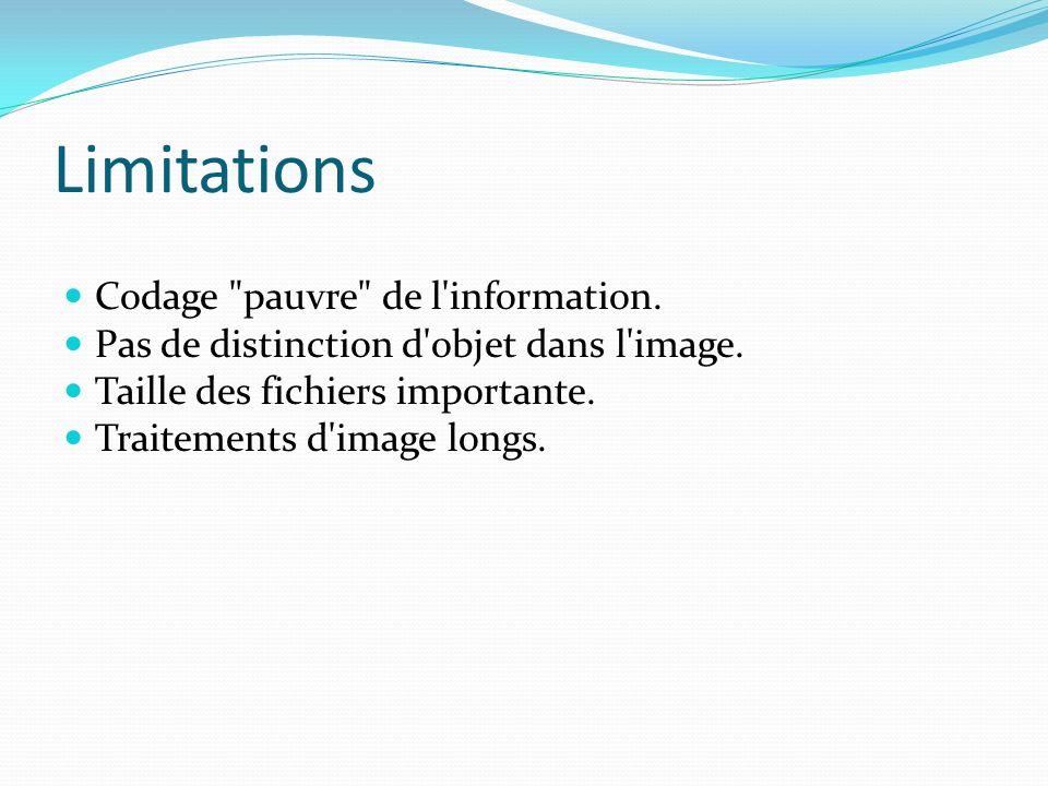 Limitations Codage pauvre de l information.Pas de distinction d objet dans l image.