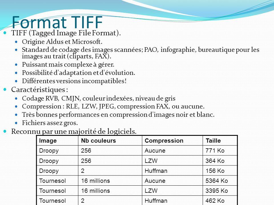 Format TIFF TIFF (Tagged Image File Format).Origine Aldus et Microsoft.