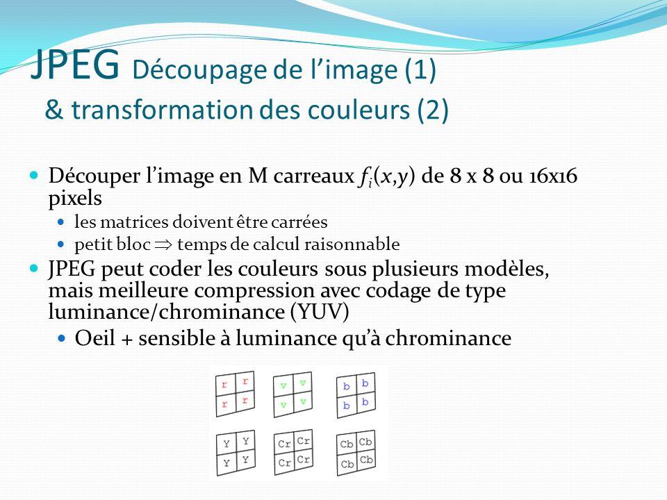 JPEG Découpage de limage (1) & transformation des couleurs (2) Découper limage en M carreaux f i (x,y) de 8 x 8 ou 16x16 pixels les matrices doivent être carrées petit bloc temps de calcul raisonnable JPEG peut coder les couleurs sous plusieurs modèles, mais meilleure compression avec codage de type luminance/chrominance (YUV) Oeil + sensible à luminance quà chrominance