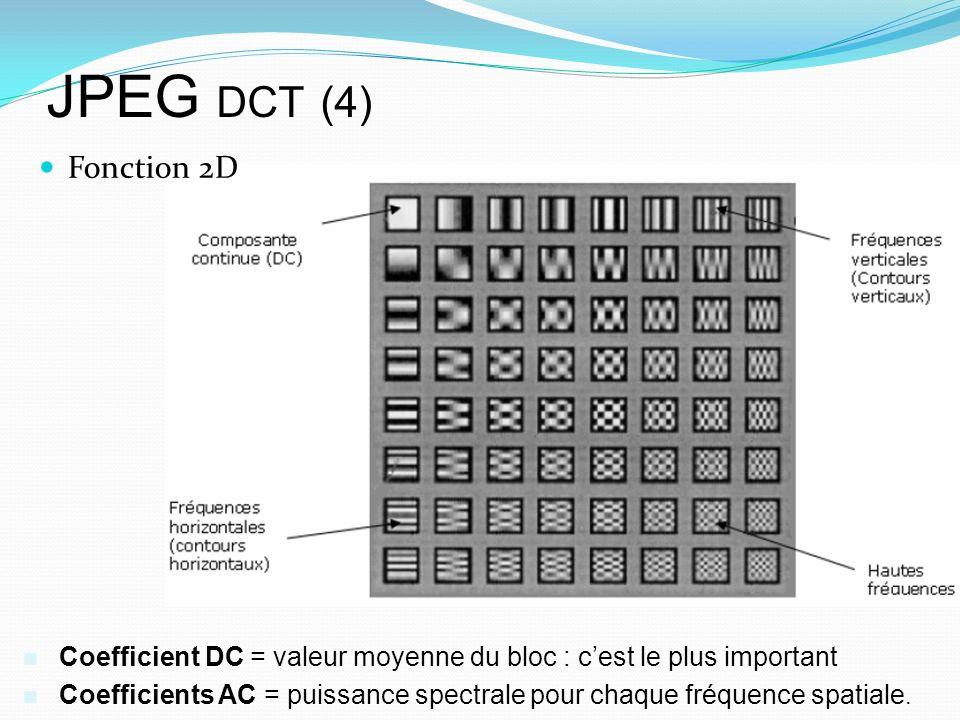 JPEG DCT (4) Fonction 2D Coefficient DC = valeur moyenne du bloc : cest le plus important Coefficients AC = puissance spectrale pour chaque fréquence