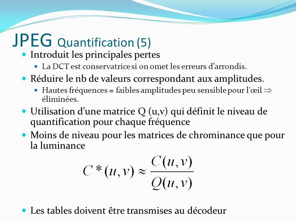 JPEG Quantification (5) Introduit les principales pertes La DCT est conservatrice si on omet les erreurs darrondis. Réduire le nb de valeurs correspon