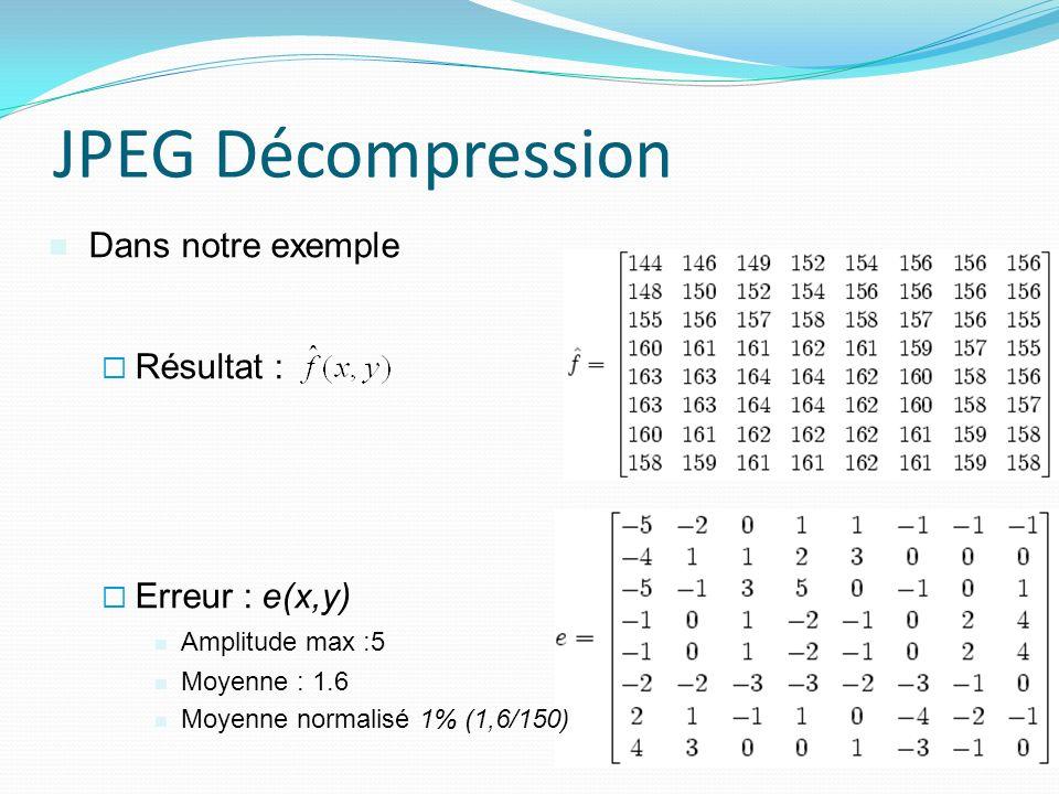 JPEG Décompression Dans notre exemple Résultat : Erreur : e(x,y) Amplitude max :5 Moyenne : 1.6 Moyenne normalisé 1% (1,6/150)