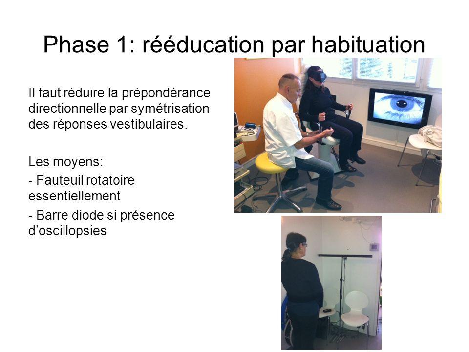 Phase 1: rééducation par habituation Il faut réduire la prépondérance directionnelle par symétrisation des réponses vestibulaires. Les moyens: - Faute
