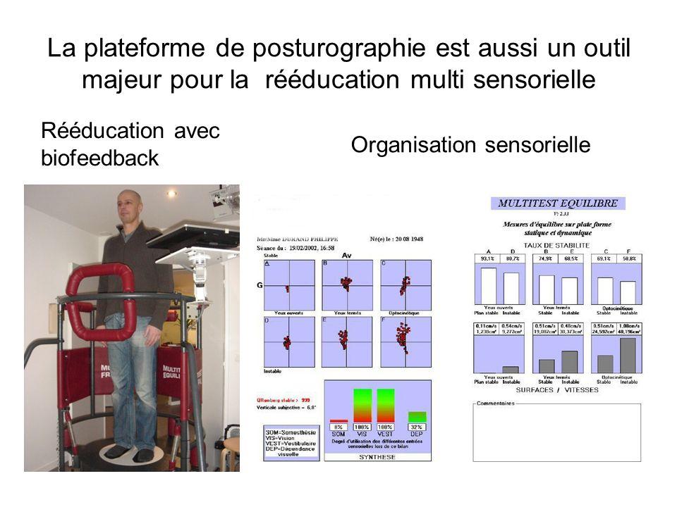 La plateforme de posturographie est aussi un outil majeur pour la rééducation multi sensorielle Rééducation avec biofeedback Organisation sensorielle