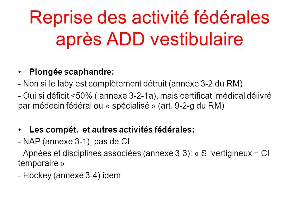 Reprise des activité fédérales après ADD vestibulaire Plongée scaphandre: - Non si le laby est complètement détruit (annexe 3-2 du RM) - Oui si défici