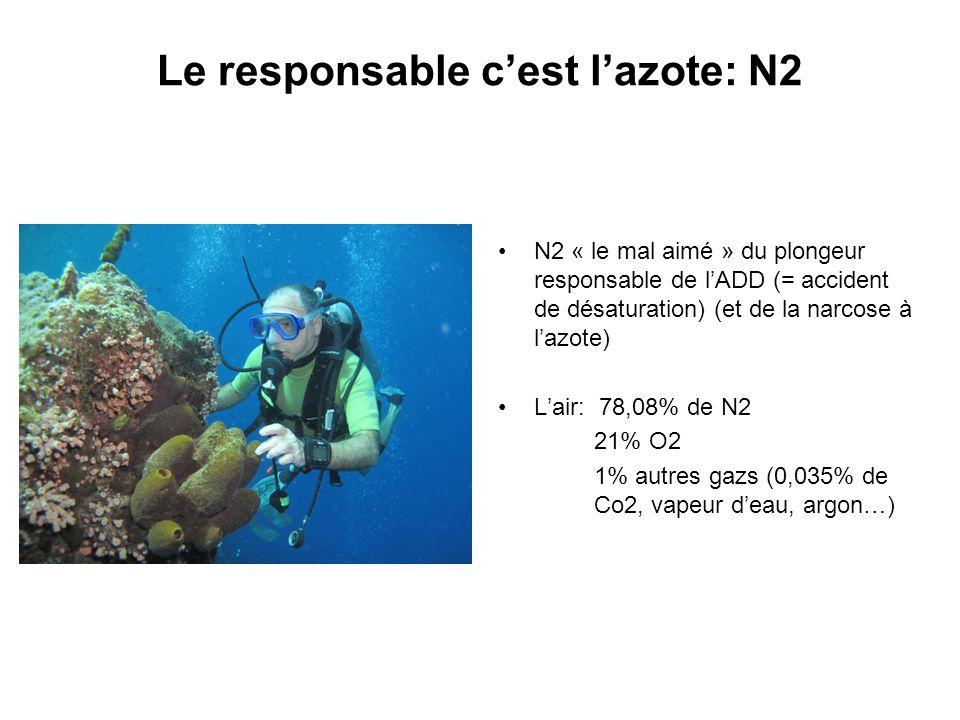 Le responsable cest lazote: N2 N2 « le mal aimé » du plongeur responsable de lADD (= accident de désaturation) (et de la narcose à lazote) Lair: 78,08