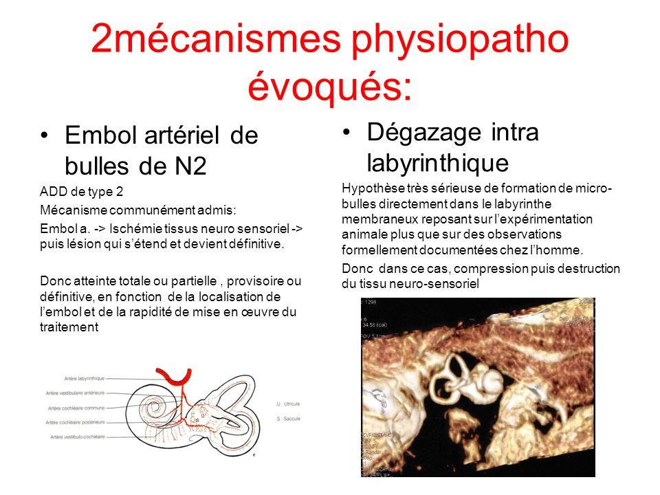 2mécanismes physiopatho évoqués: Embol artériel de bulles de N2 ADD de type 2 Mécanisme communément admis: Embol a. -> Ischémie tissus neuro sensoriel