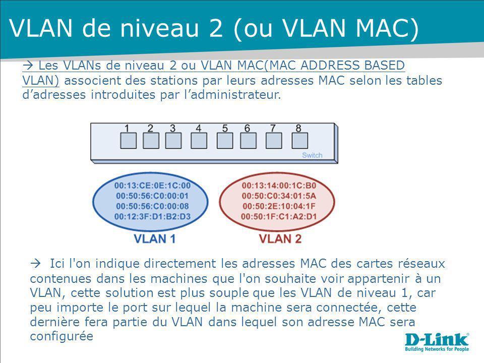 Les VLANs de niveau 2 ou VLAN MAC(MAC ADDRESS BASED VLAN) associent des stations par leurs adresses MAC selon les tables dadresses introduites par lad