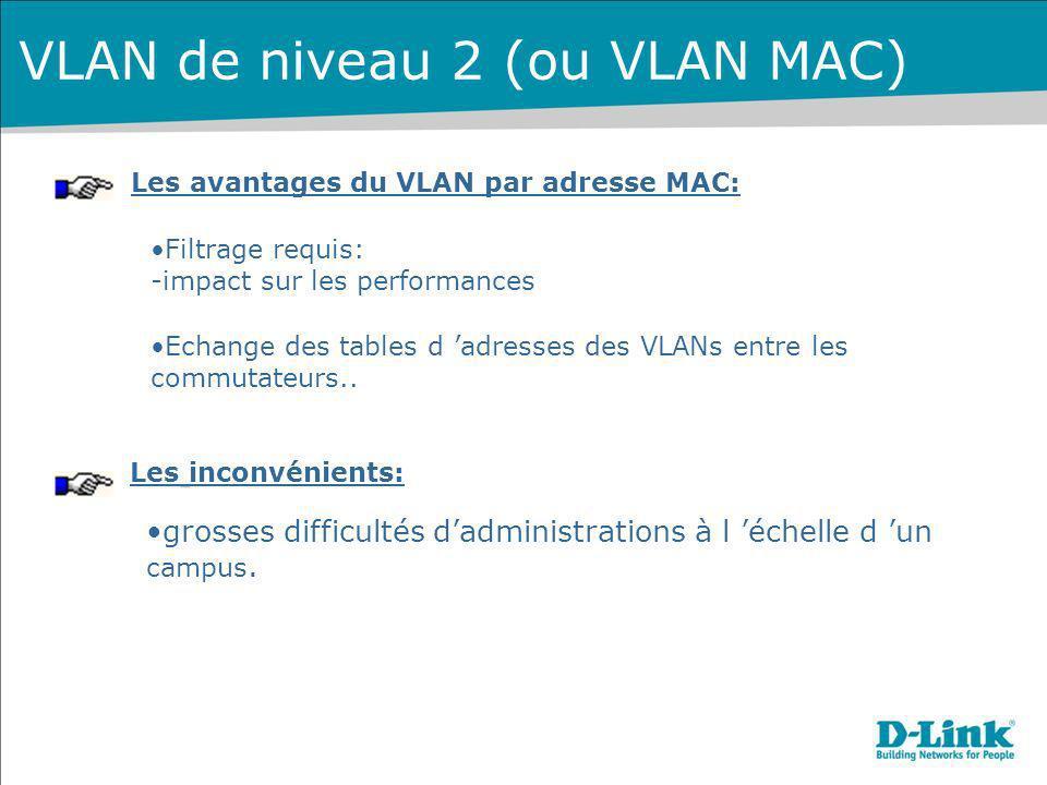 Les avantages du VLAN par adresse MAC: Filtrage requis: -impact sur les performances Echange des tables d adresses des VLANs entre les commutateurs..
