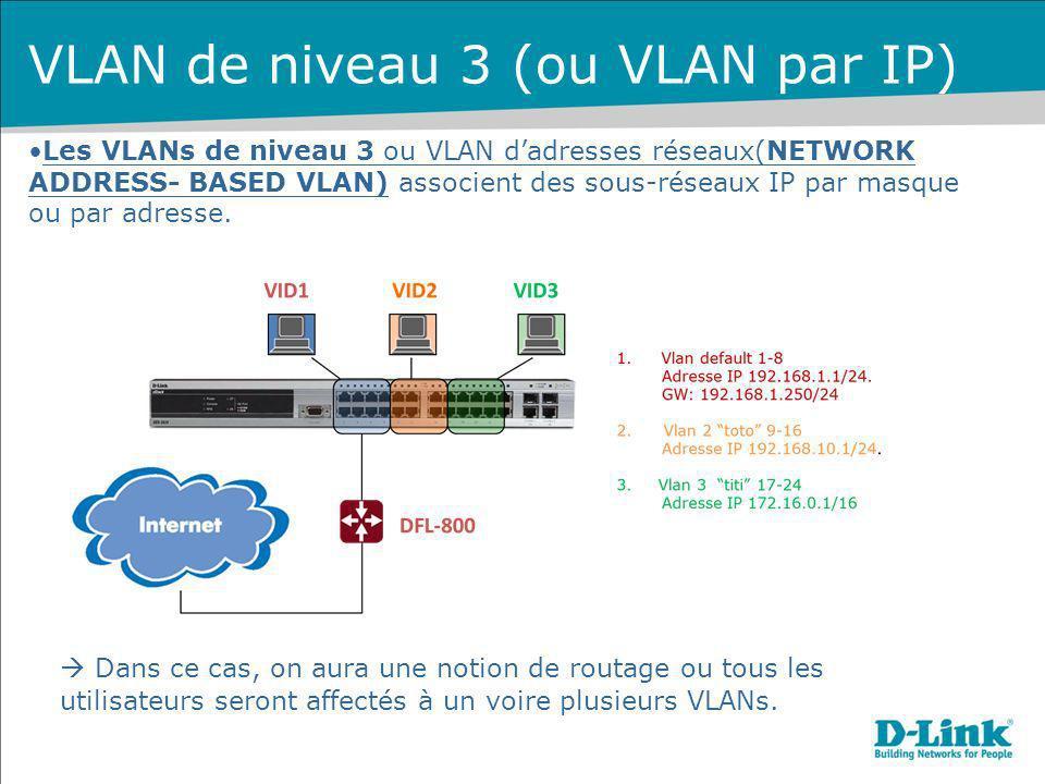 Les VLANs de niveau 3 ou VLAN dadresses réseaux(NETWORK ADDRESS- BASED VLAN) associent des sous-réseaux IP par masque ou par adresse. Dans ce cas, on
