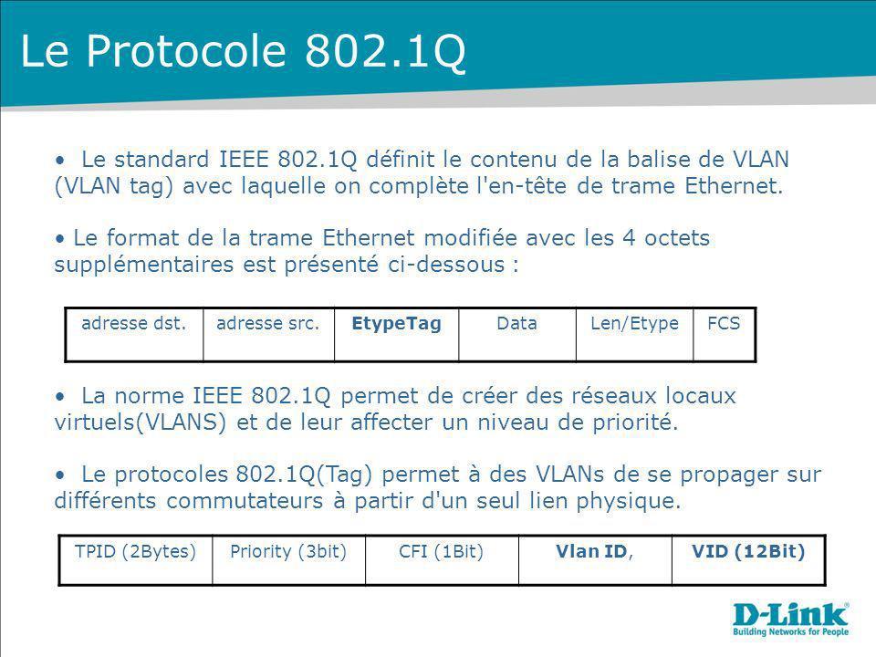 Le standard IEEE 802.1Q définit le contenu de la balise de VLAN (VLAN tag) avec laquelle on complète l'en-tête de trame Ethernet. Le format de la tram