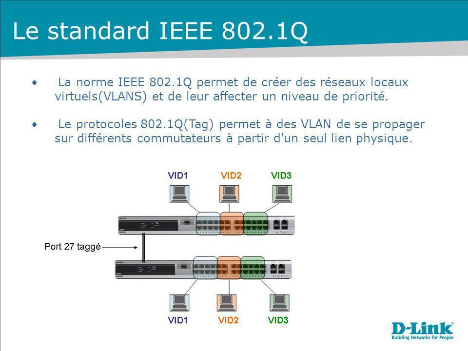 Le standard IEEE 802.1Q La norme IEEE 802.1Q permet de créer des réseaux locaux virtuels(VLANS) et de leur affecter un niveau de priorité. Le protocol