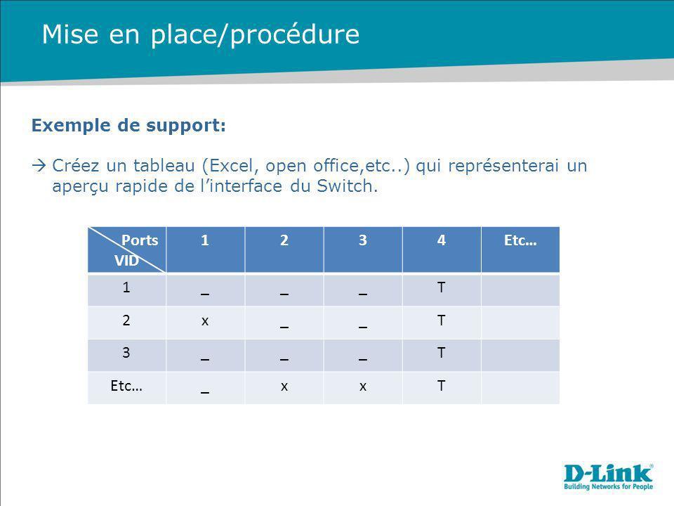 Mise en place/procédure Exemple de support: Créez un tableau (Excel, open office,etc..) qui représenterai un aperçu rapide de linterface du Switch. Po