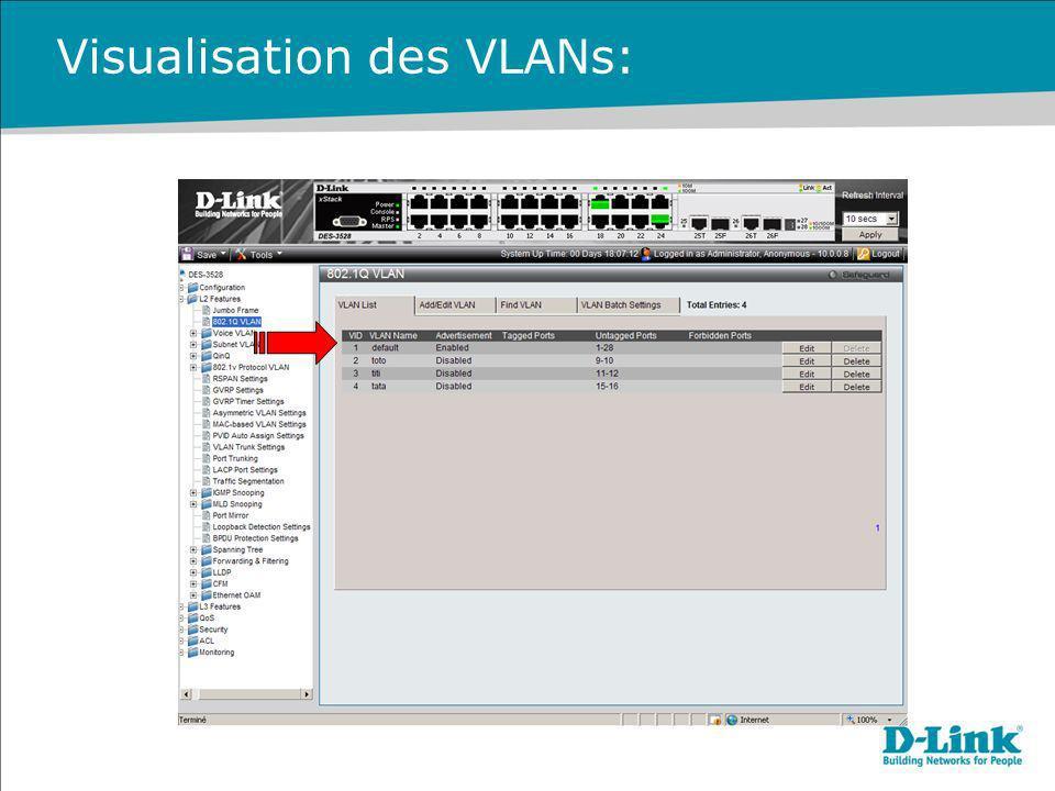 Visualisation des VLANs: