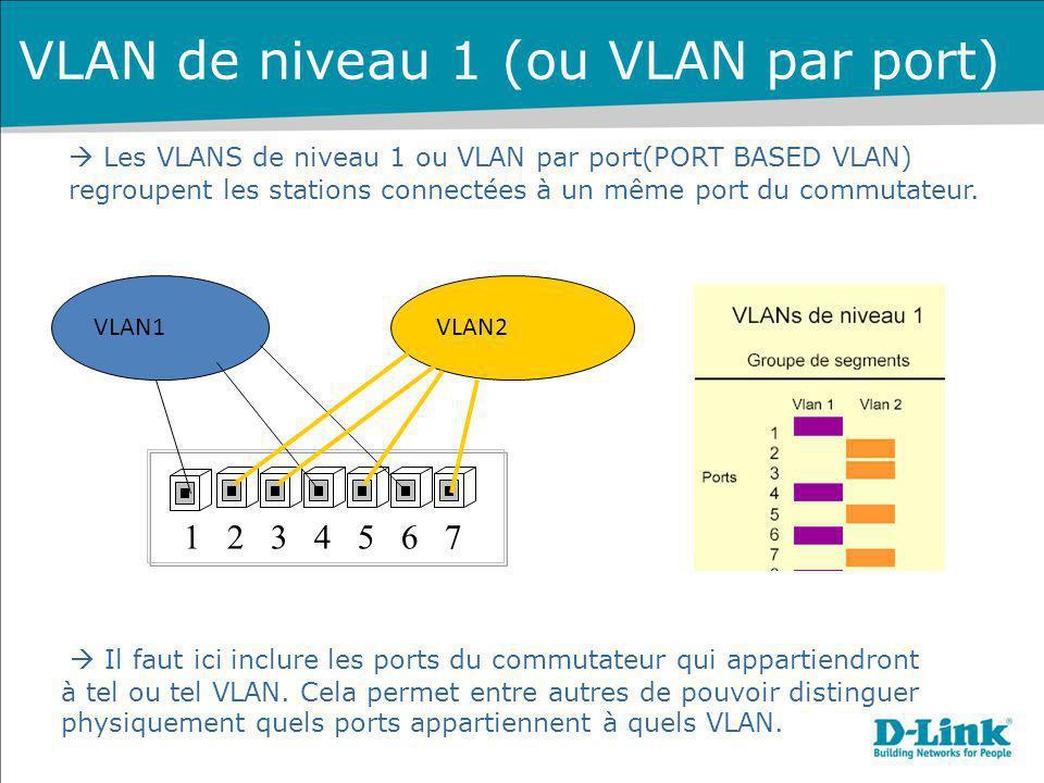 Les VLANS de niveau 1 ou VLAN par port(PORT BASED VLAN) regroupent les stations connectées à un même port du commutateur. 1 2 3 4 5 6 7 VLAN1VLAN2 Il