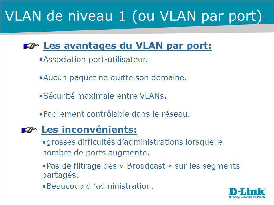 Les avantages du VLAN par port: Association port-utilisateur. Aucun paquet ne quitte son domaine. Sécurité maximale entre VLANs. Facilement contrôlabl