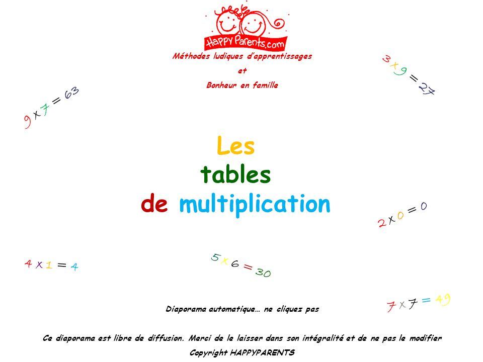 Méthodes ludiques dapprentissages et Bonheur en famille 3 x 9 = 27 2 x 0 = 0 5 x 6 = 30 7 x 7 = 49 9 x 7 = 63 4 x 1 = 4 Les tables de multiplication Diaporama automatique… ne cliquez pas Ce diaporama est libre de diffusion.