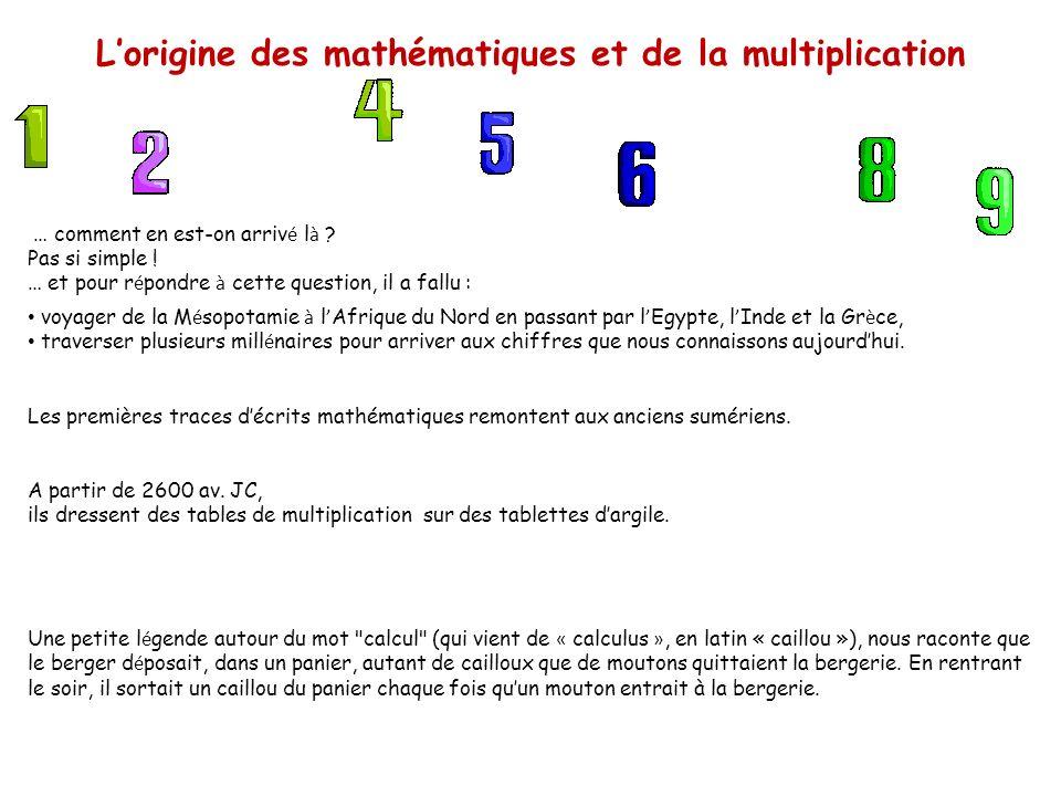 Vous allez trouver plus loin… - lorigine des maths et des multiplications - limportance dapprendre ses tables de multiplication - comment utiliser la
