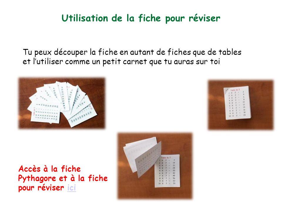 Une fiche pour réviser Table de 2Table de 3Table de 4 1X2=21X3=31X4=4 2X2=42X3=62X4=8 3X2=63X3=93X4=12 4X2=84X3= 4X4=16 5X2=105X3=155X4=20 6X2=126X3=1