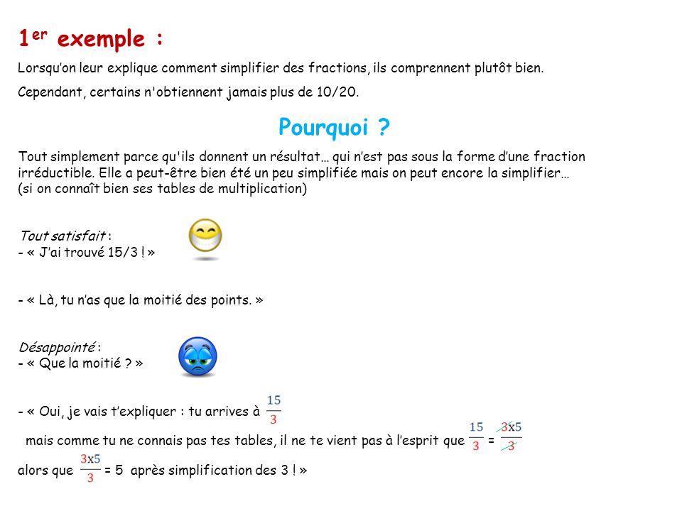 1 er exemple : Lorsquon leur explique comment simplifier des fractions, ils comprennent plutôt bien.