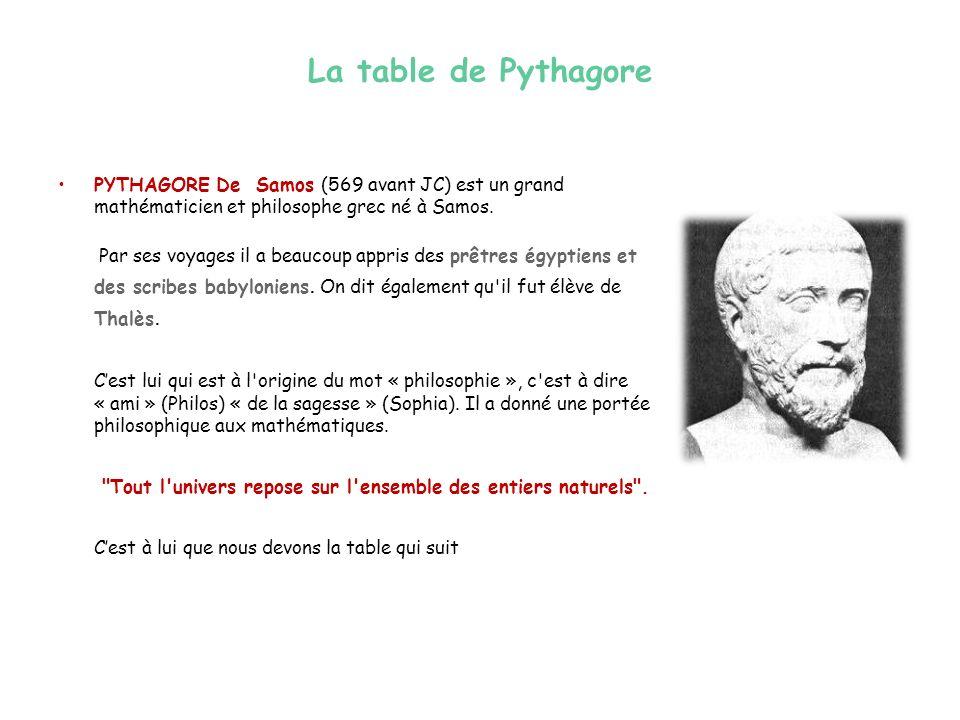 Les tables sont donc indispensables pour tout le cursus mathématique et leur méconnaissance va